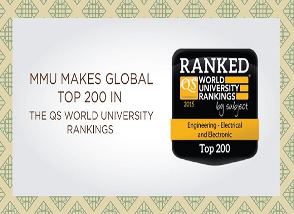MMU Makes Global Top 200 In QS World Rankings By Subject